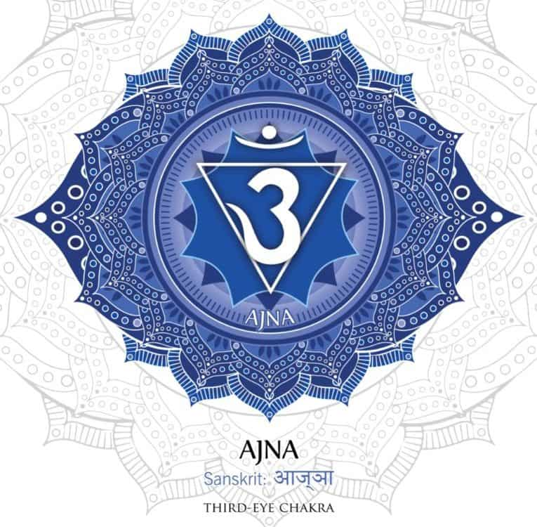 Indigo, or Third Eye Chakra